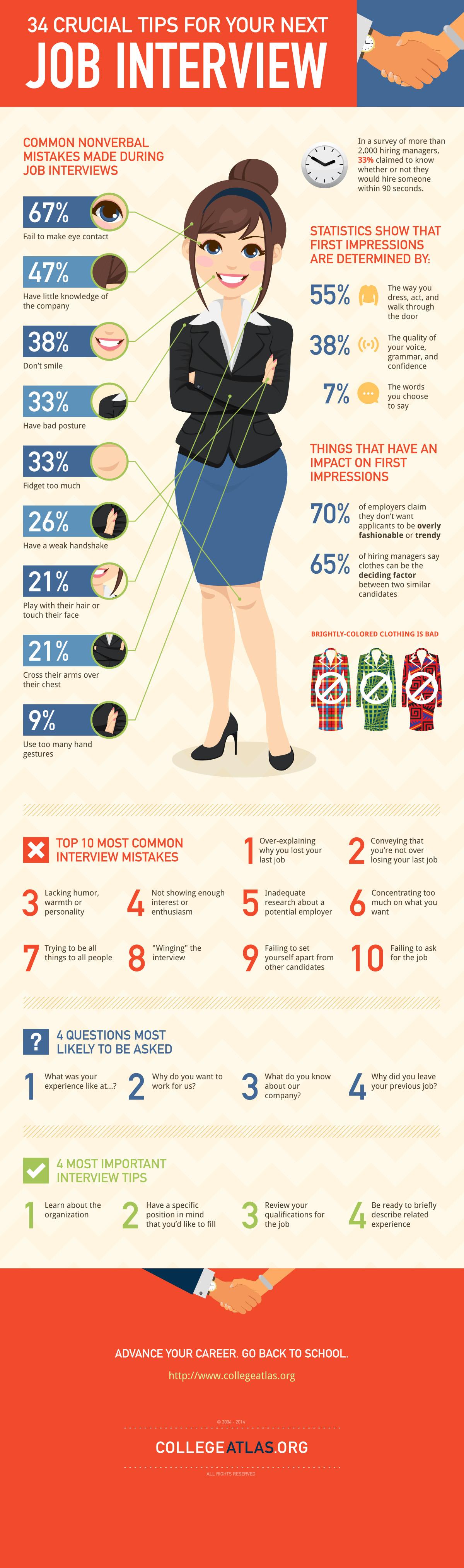 34 טיפים שאתם חייבים לדעת לפני ראיון העבודה הבא